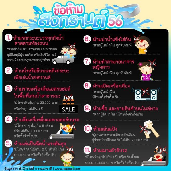 11 Rules for Songkran 2013