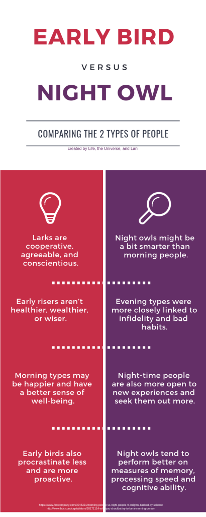 Are you a morning or night person?