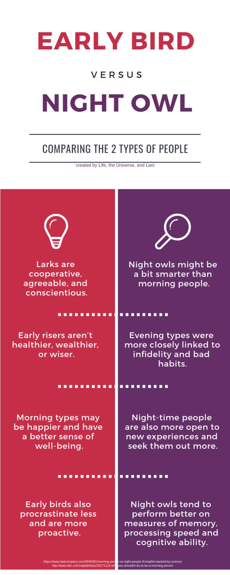 early bird versus night owl personality types